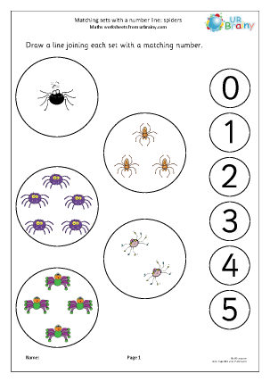 Preview of worksheet Matching sets to a number line: spiders