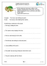 Singular and plural sentences