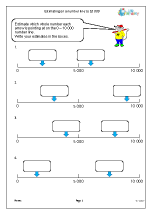 Estimating on a number line up to 10 000