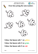 Recognising numbers: leaves