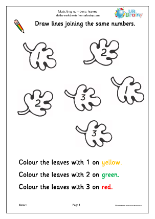Preview of worksheet Recognising numbers: leaves