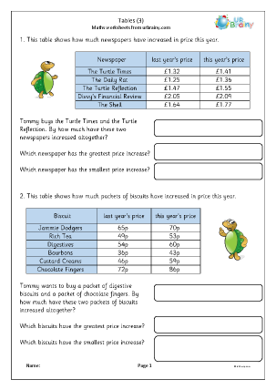 Preview of worksheet Tables (3)