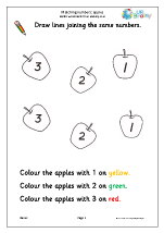 Recognising numbers: apples