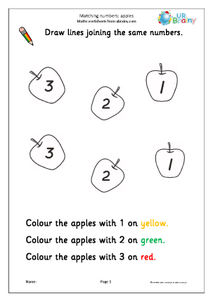 Preview of worksheet Recognising numbers: apples