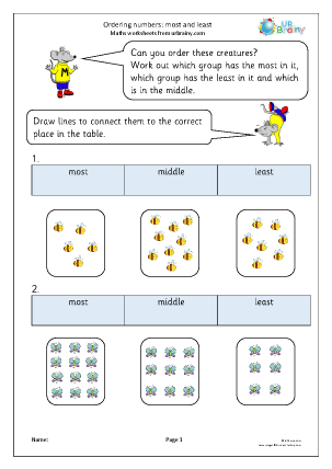 Preview of worksheet Ordering numbers: most and least