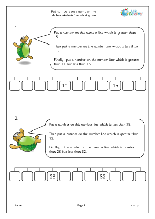 Preview of worksheet Put numbers on a number line
