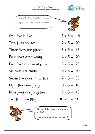Preview of worksheet 5x table up to 10