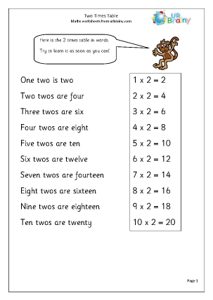 Preview of worksheet 2 times table up to 10
