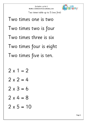 Preview of worksheet 2x table up to 5