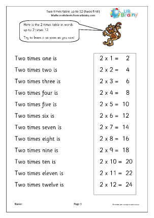 Preview of worksheet 2x table up to 12