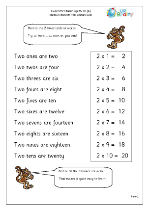 Preview of worksheet 2x table up to 10