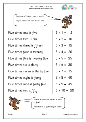 Preview of worksheet 5 times table up to 10