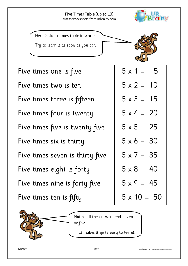 Preview of '5 times table up to 10'