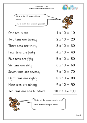 Preview of worksheet 10x table up to 10