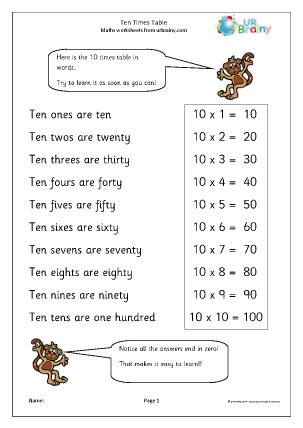 Preview of worksheet 10 times table up to 10