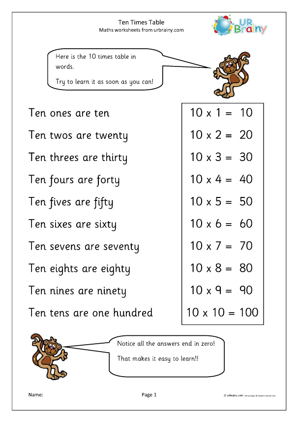Preview of '10 times table up to 10'