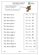 10 times table up to 12