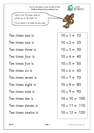 Preview of worksheet 10 times table up to 12