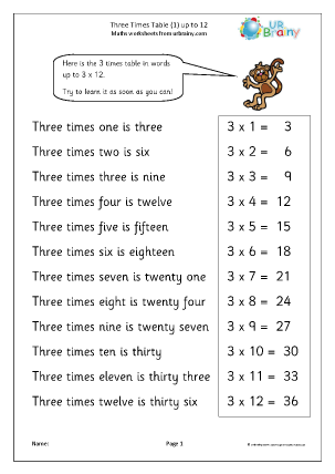 Preview of worksheet 3x table up to 10 (1)
