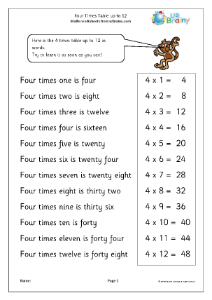 Preview of worksheet 4x table up to 12 (1)
