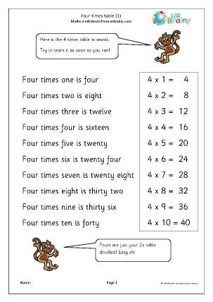 Preview of worksheet 4x table up to 10 (1)