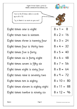 Preview of worksheet 8x table up to 12 (1)