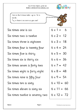 Preview of worksheet 6x table up to 12
