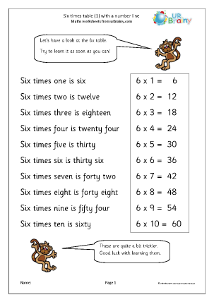 Preview of worksheet 6x table up to 10