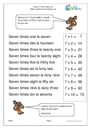 Preview of worksheet 7x table up to 10