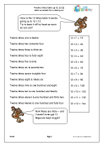 year  maths worksheets age  x table up to