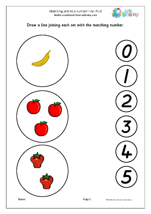 Preview of worksheet Matching sets to a number line: fruit