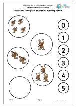 Matching Sets to a Number Line - Monkeys