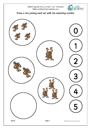 Preview of worksheet Matching sets to a number line: monkeys