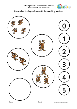 Preview of worksheet Matching sets to a number track: monkeys