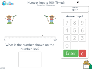 Preview of game Number lines to 100 (Timed)