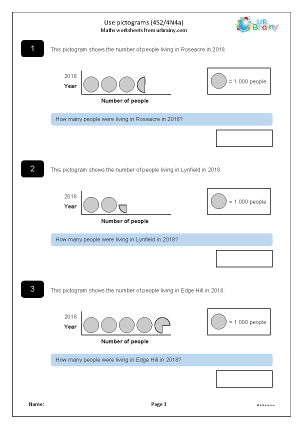 Preview of worksheet 4S2 Use pictograms (4S2)