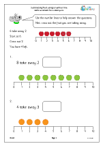 Subtracting fruit using a number line