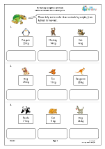 Ordering weights of animals
