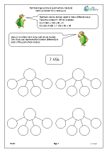 Partitioning numbers: part whole models