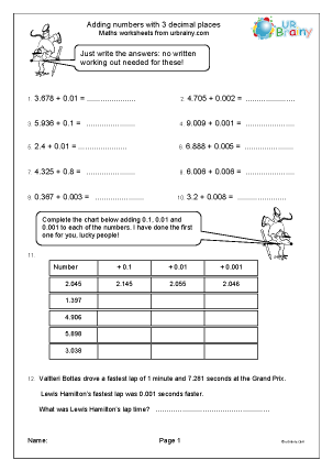 Preview of worksheet Adding with 3 decimal places