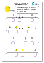 Estimate on a 0-10 number line.