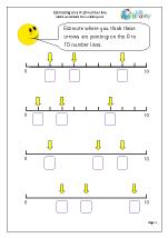 Estimate on a 0-10 number line.