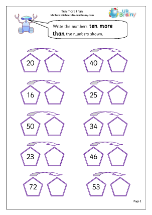 ... more than More Than or Less Than Maths Worksheets For Year 1 (age 5-6