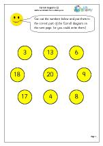 Carroll diagram (2)