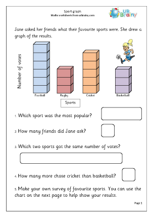 Preview of worksheet Graph of favourite sports