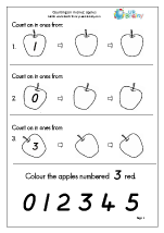 Count on with a number line - apples