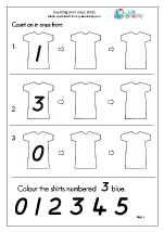 Count on with a number line - shirts